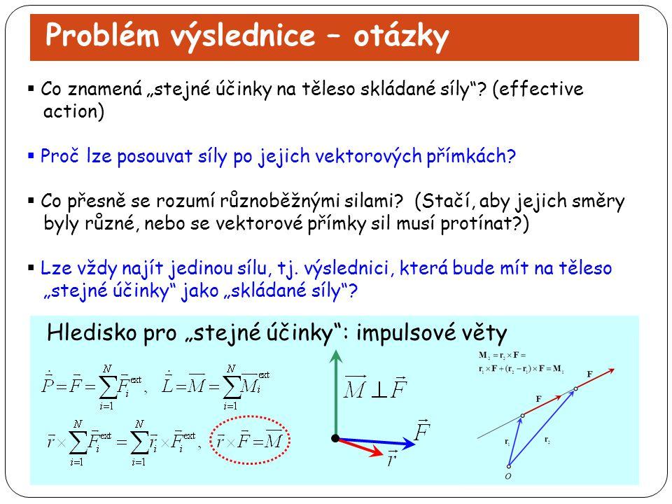 """Problém výslednice – otázky  Co znamená """"stejné účinky na těleso skládané síly""""? (effective action)  Proč lze posouvat síly po jejich vektorových př"""