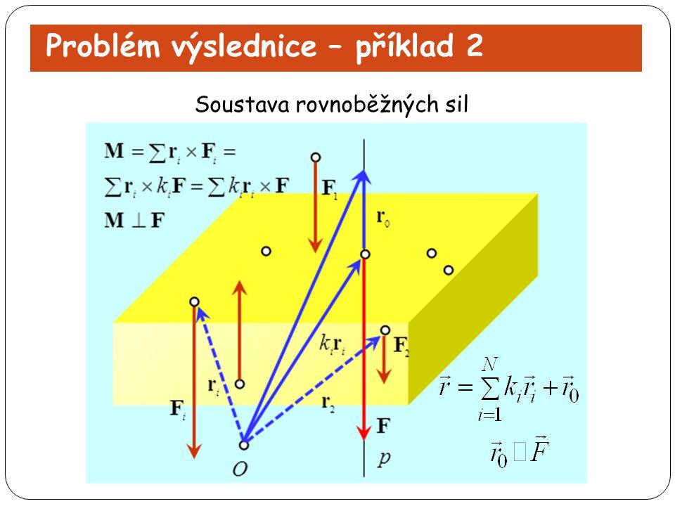 Problém výslednice – příklad 2 Soustava rovnoběžných sil
