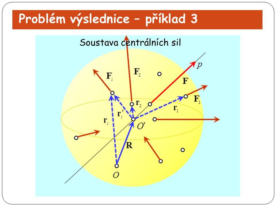 Problém výslednice – příklad 3 Soustava centrálních sil