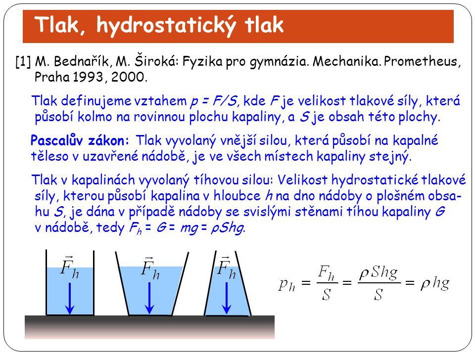 Tlak, hydrostatický tlak [1] M. Bednařík, M. Široká: Fyzika pro gymnázia. Mechanika. Prometheus, Praha 1993, 2000. Tlak definujeme vztahem p = F/S, kd