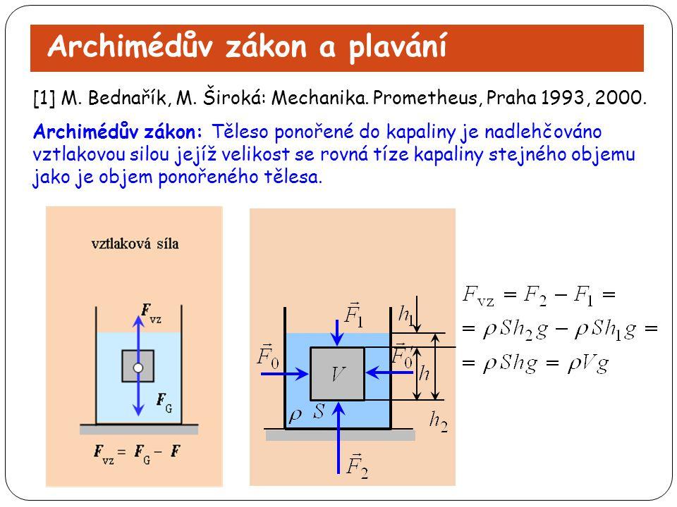Archimédův zákon a plavání [1] M. Bednařík, M. Široká: Mechanika. Prometheus, Praha 1993, 2000. Archimédův zákon: Těleso ponořené do kapaliny je nadle