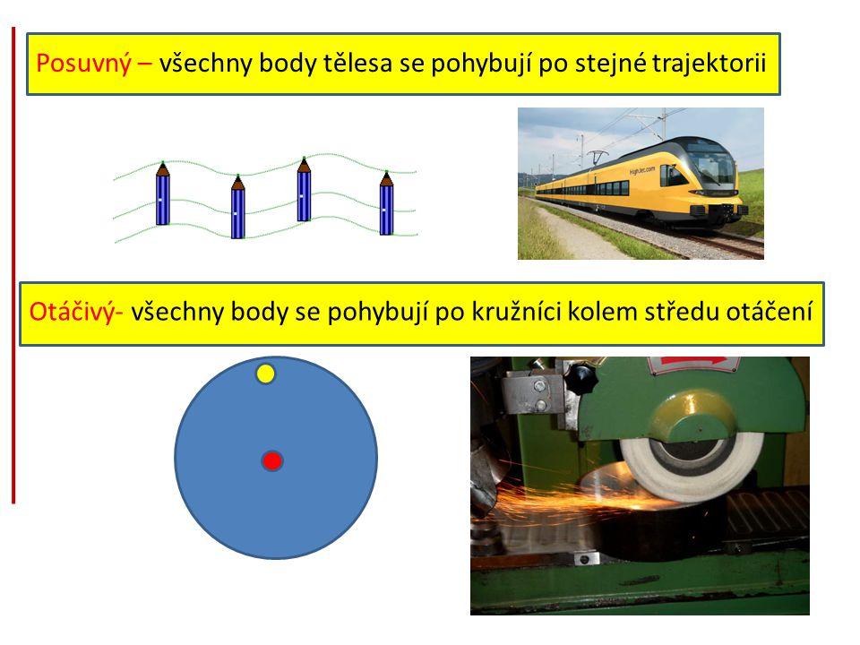Posuvný – všechny body tělesa se pohybují po stejné trajektorii Otáčivý- všechny body se pohybují po kružníci kolem středu otáčení