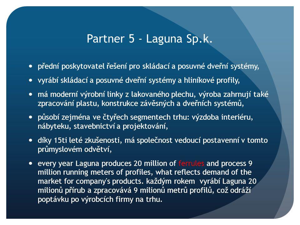 Partner 5 - Laguna Sp.k. přední poskytovatel řešení pro skládací a posuvné dveřní systémy, vyrábí skládací a posuvné dveřní systémy a hliníkové profil