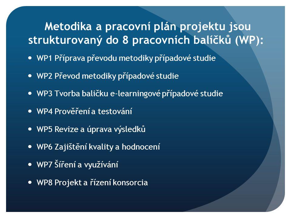 Metodika a pracovní plán projektu jsou strukturovaný do 8 pracovních balíčků (WP): WP1 Příprava převodu metodiky případové studie WP2 Převod metodiky