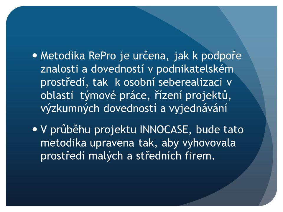 Metodika RePro je určena, jak k podpoře znalosti a dovedností v podnikatelském prostředí, tak k osobní seberealizaci v oblasti týmové práce, řízení projektů, výzkumných dovedností a vyjednávání V průběhu projektu INNOCASE, bude tato metodika upravena tak, aby vyhovovala prostředí malých a středních firem.