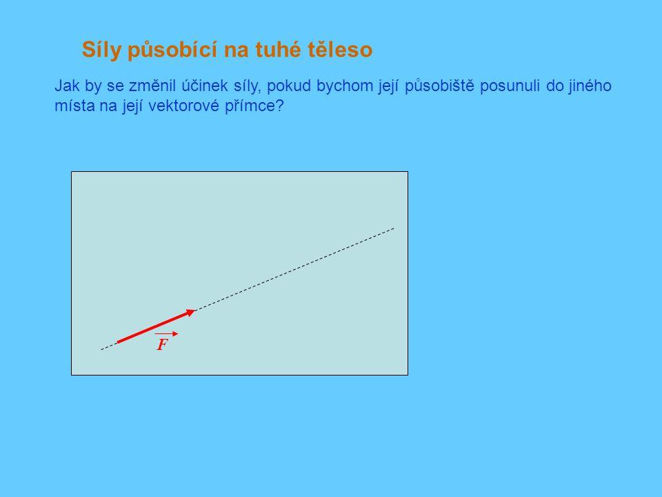 F Jak by se změnil účinek síly, pokud bychom její působiště posunuli do jiného místa na její vektorové přímce?