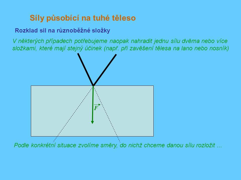 Síly působící na tuhé těleso V některých případech potřebujeme naopak nahradit jednu sílu dvěma nebo více složkami, které mají stejný účinek (např.