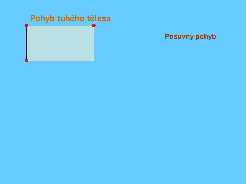 Každý bod, který neleží na ose, koná pohyb po kružnici; úhlové rychlosti jsou pro všechny body shodné.