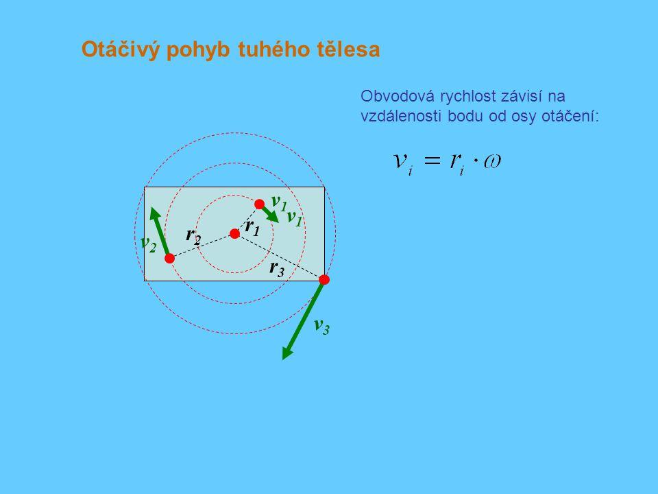 Otáčivý pohyb tuhého tělesa Obvodová rychlost závisí na vzdálenosti bodu od osy otáčení: v1v1 v1v1 v2v2 v3v3 r3r3 r1r1 r2r2