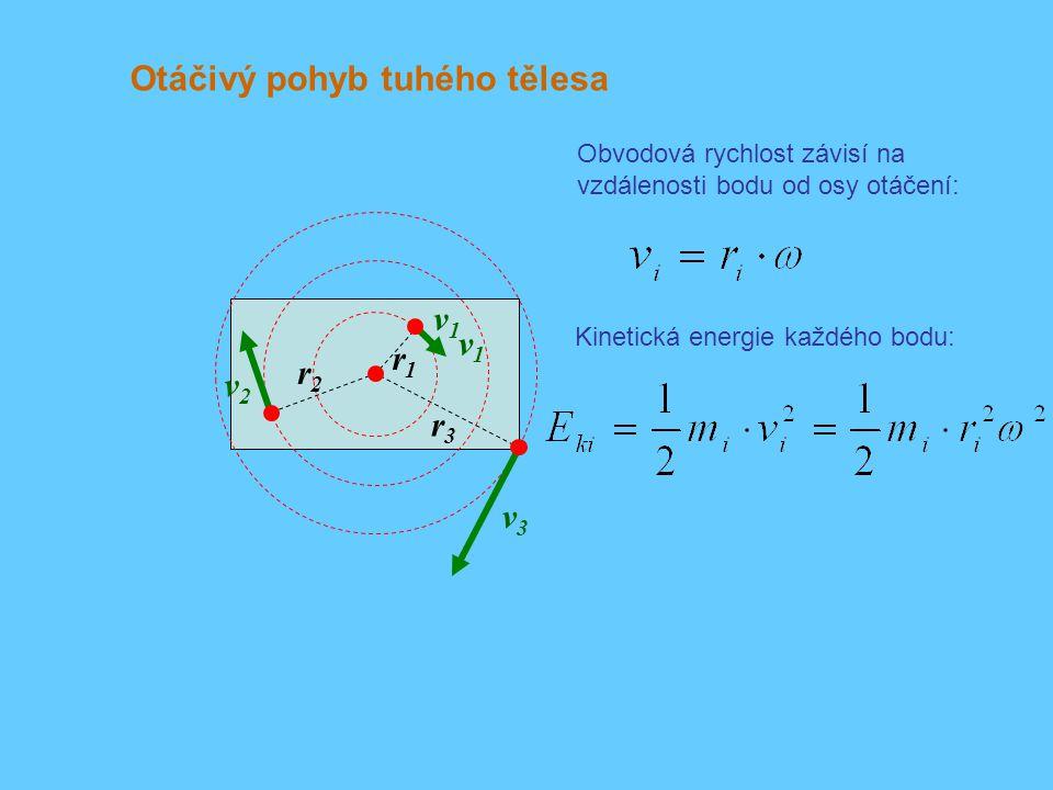 Otáčivý pohyb tuhého tělesa Obvodová rychlost závisí na vzdálenosti bodu od osy otáčení: v1v1 v1v1 v2v2 v3v3 r3r3 r1r1 r2r2 Kinetická energie každého bodu:
