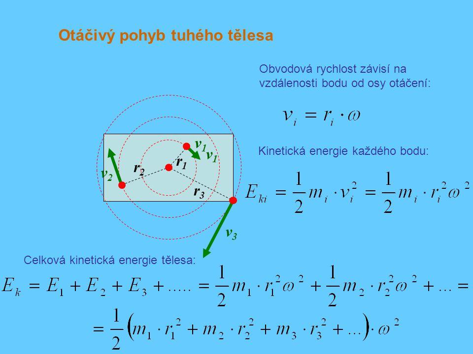 Otáčivý pohyb tuhého tělesa Obvodová rychlost závisí na vzdálenosti bodu od osy otáčení: v1v1 v1v1 v2v2 v3v3 r3r3 r1r1 r2r2 Kinetická energie každého bodu: Celková kinetická energie tělesa: