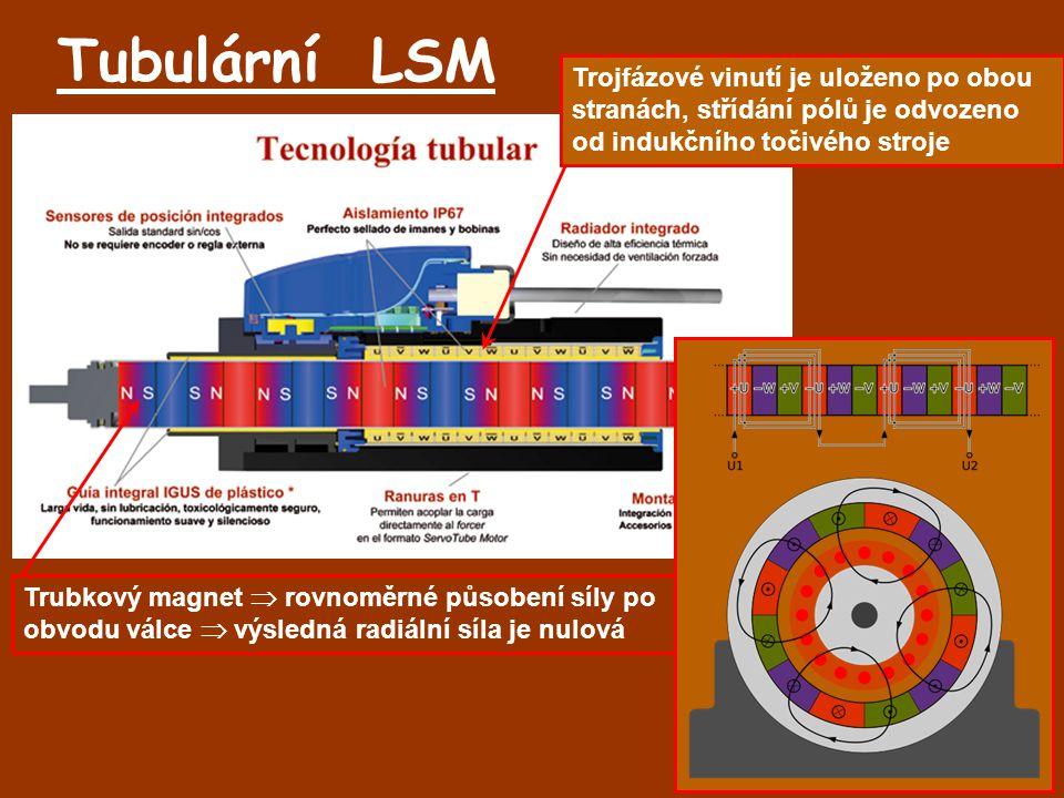 Tubulární LSM Trubkový magnet  rovnoměrné působení síly po obvodu válce  výsledná radiální síla je nulová Trojfázové vinutí je uloženo po obou stran