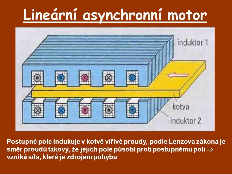 Lineární asynchronní motor Postupné pole indukuje v kotvě vířivé proudy, podle Lenzova zákona je směr proudů takový, že jejich pole působí proti postu