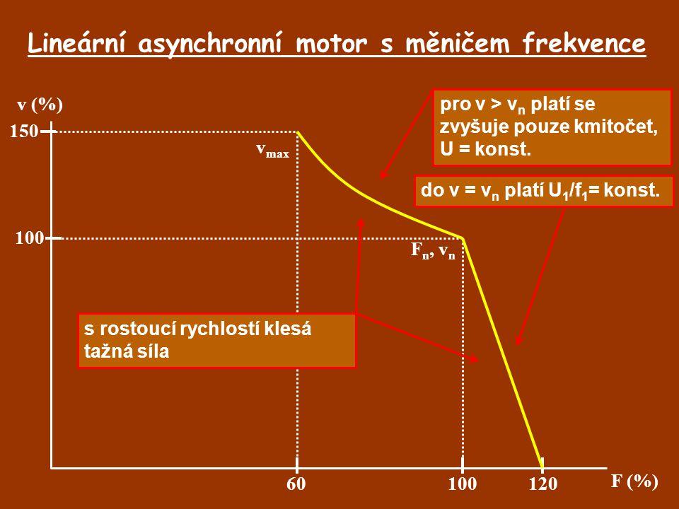 Lineární asynchronní motor s měničem frekvence v (%) F (%) 100 60 F n, v n v max 120 150 s rostoucí rychlostí klesá tažná síla do v = v n platí U 1 /f