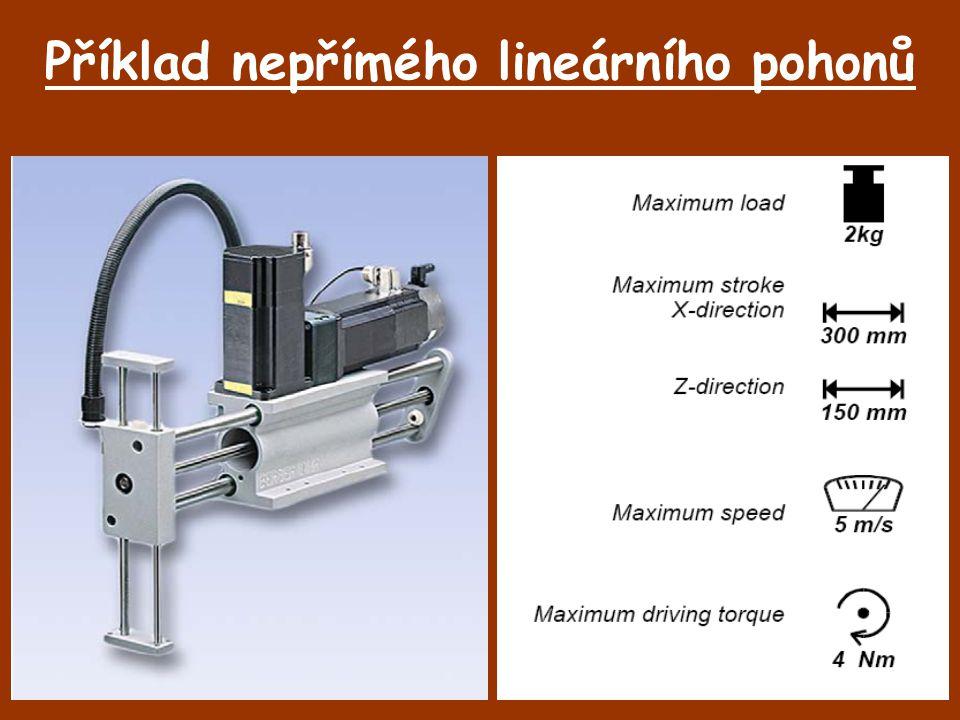 Princip LSM Pohybovat se může jak primární (stator), tak i sekundární část (rotor) stroje.