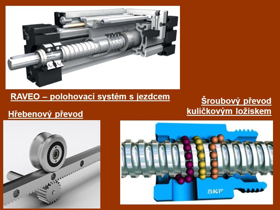 Lineární motory - základní pojmy Rozvoj lineárních motorů je umožněn: *cenová dostupnost a technický rozvoj výkonové elektroniky *zdokonalení čidel polohy (vytvoření zpětné vazby) *zvyšování kvality trvalých magnetů (vzácné zeminy) Hlavní části lineárního motoru: 1.primární, posuvná část (jezdec) 2.sekundární, pevná část (stator, základna, lože) Jezdec se pohybuje po pevném mechanickém vedení, které může být tvořeno: *kluznou kovovou plochou (velmi malé rychlosti) *lineárními ložisky (střední rychlosti) *keramickými kluznými rychlostmi (středně velké rychlosti) *vzduchová nebo magnetická ložiska (velké rychlosti)