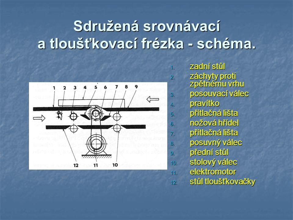 Sdružená srovnávací a tloušťkovací frézka – parametry.