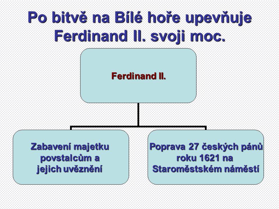 Po bitvě na Bílé hoře upevňuje Ferdinand II. svoji moc. Ferdinand II. Zabavení majetku povstalcům a jejich uvěznění Poprava 27 českých pánů roku 1621