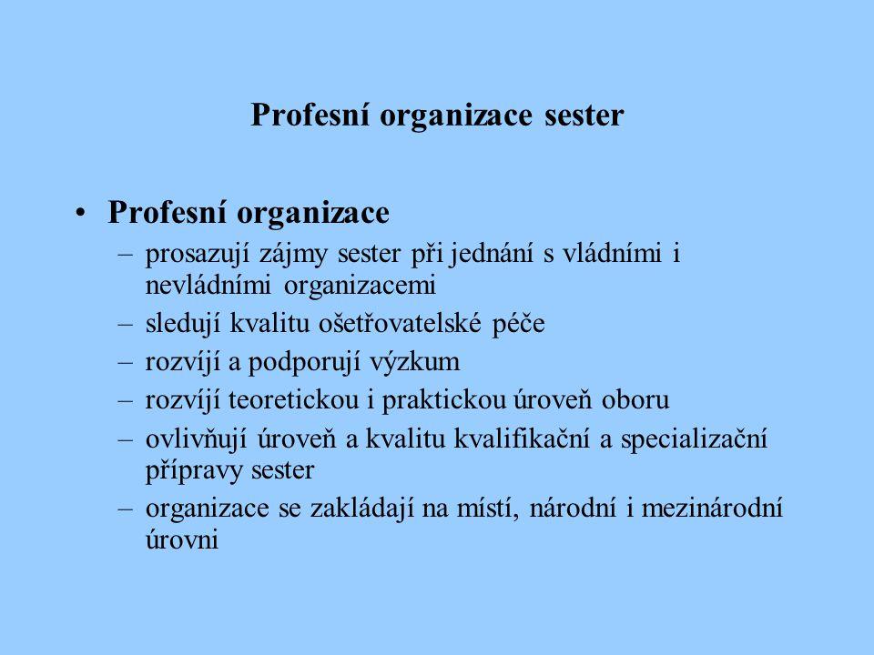 SAŠO – Spolek absolventek školy ošetřovatelské první profesní organizace, založena v r.