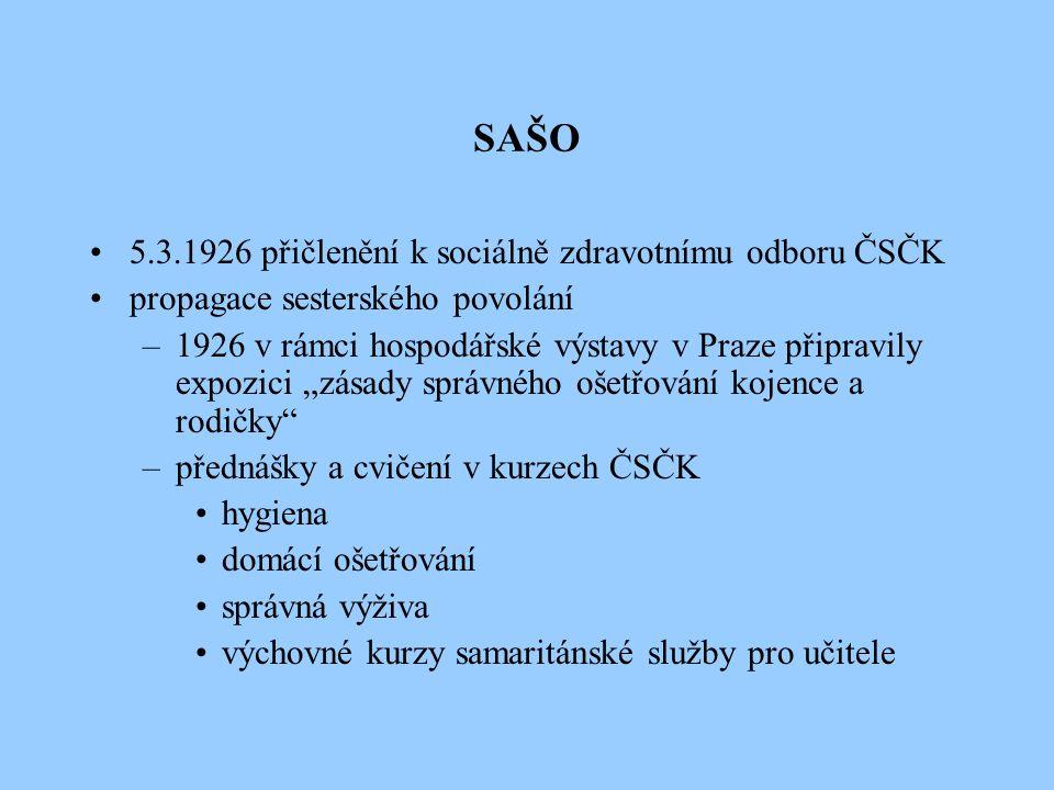 I.sjezd diplomovaných sester ( 2. – 5. července 1927 ) Předsedkyně spolku d.s.