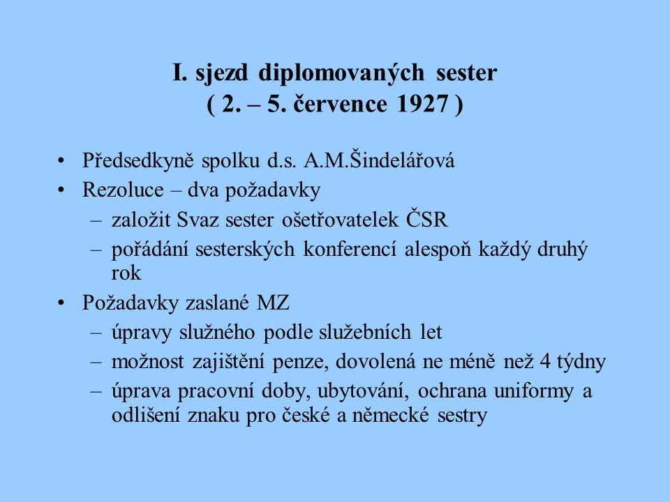 SDS – Spolek diplomovaných sester nový název Spolku od r.