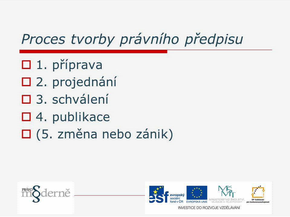 Proces tvorby právního předpisu  1. příprava  2.