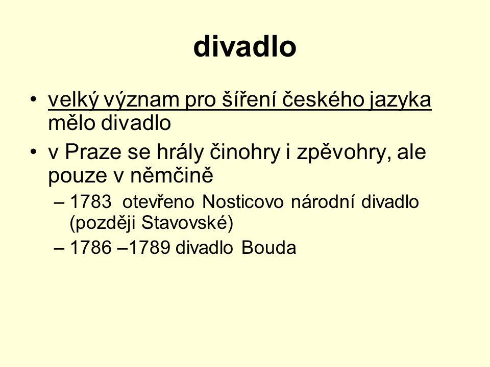divadlo velký význam pro šíření českého jazyka mělo divadlo v Praze se hrály činohry i zpěvohry, ale pouze v němčině –1783 otevřeno Nosticovo národní