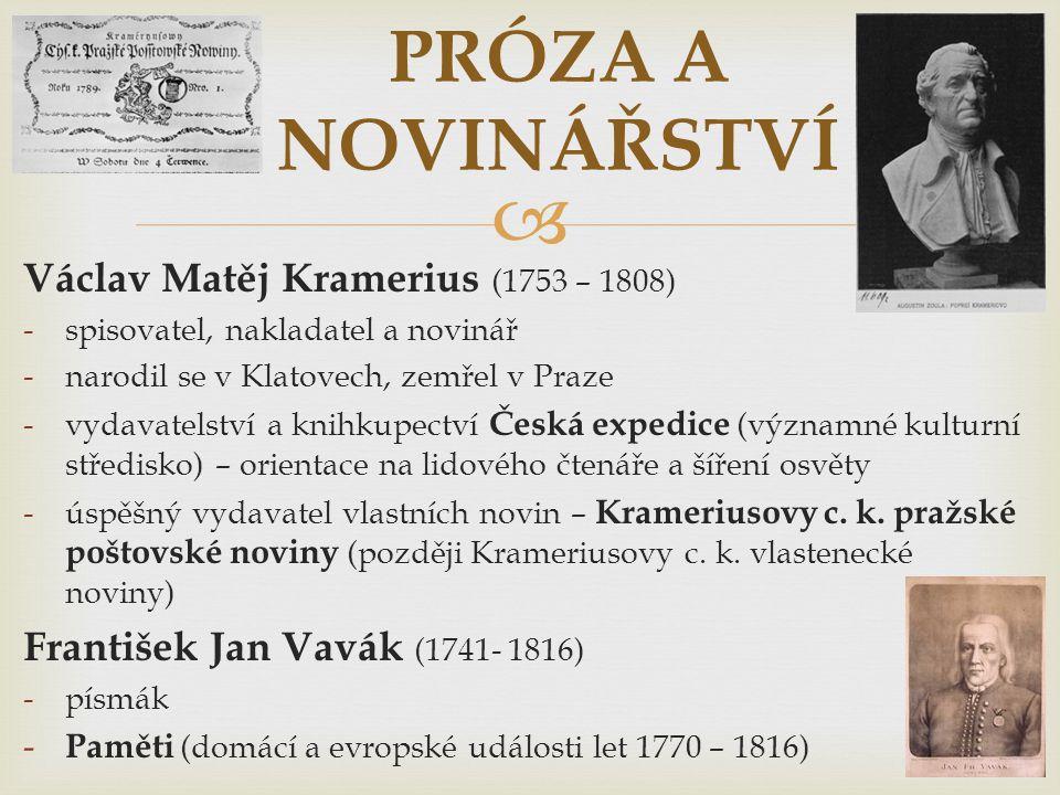  Václav Matěj Kramerius (1753 – 1808) -spisovatel, nakladatel a novinář -narodil se v Klatovech, zemřel v Praze -vydavatelství a knihkupectví Česká e