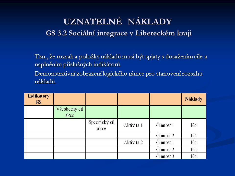 UZNATELNÉ NÁKLADY GS 3.2 Sociální integrace v Libereckém kraji Tzn., že rozsah a položky nákladů musí být spjaty s dosažením cíle a naplněním příslušných indikátorů.