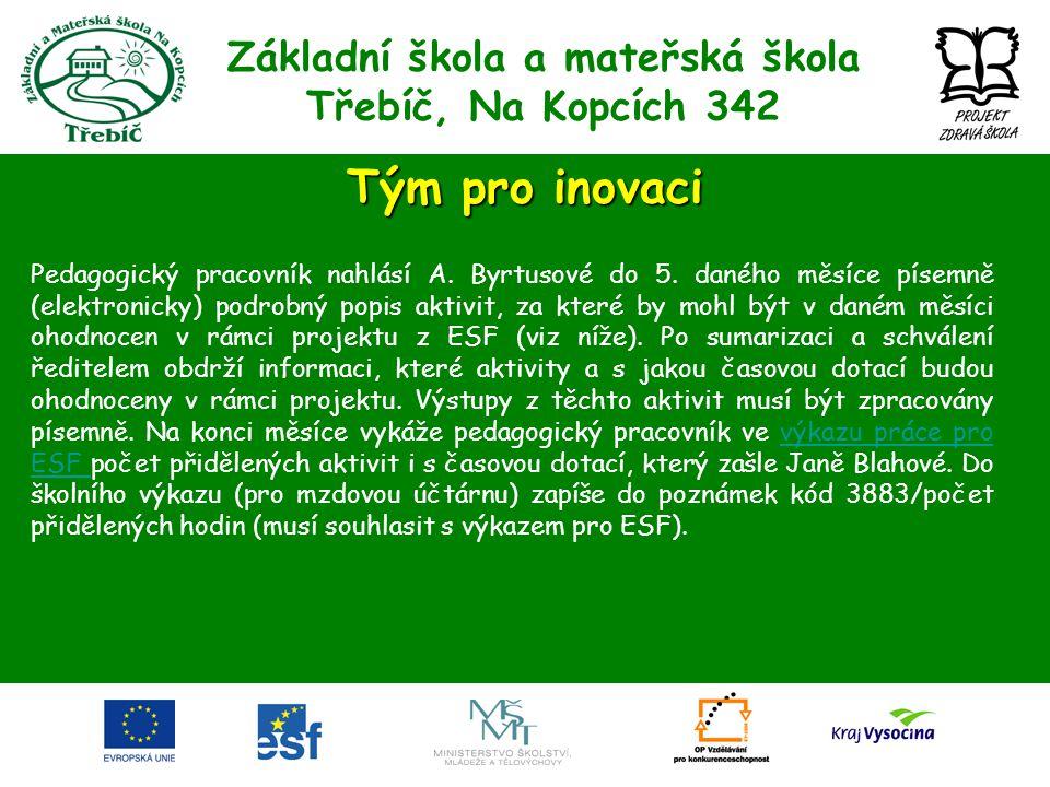 Základní škola a mateřská škola Třebíč, Na Kopcích 342 Tým pro inovaci – uznatelné aktivity Aktivity, jež mohou být finančně ohodnoceny z tohoto grantu jsou přesně vymezeny.