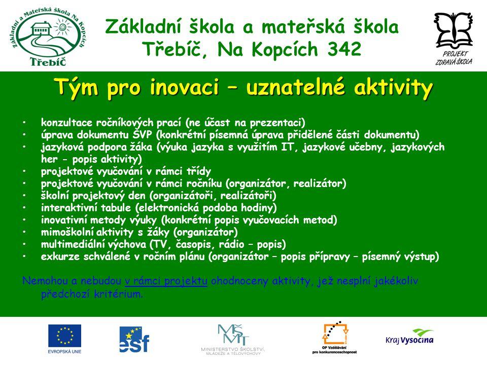 Základní škola a mateřská škola Třebíč, Na Kopcích 342 Tým pro inovaci – uznatelné aktivity konzultace ročníkových prací (ne účast na prezentaci) úpra
