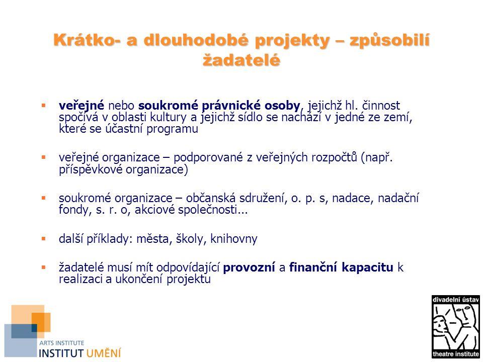 Krátko- a dlouhodobé projekty – způsobilí žadatelé  veřejné nebo soukromé právnické osoby, jejichž hl.