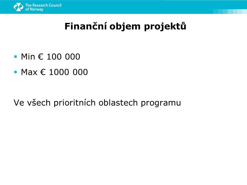 Finanční objem projektů  Min € 100 000  Max € 1000 000 Ve všech prioritních oblastech programu