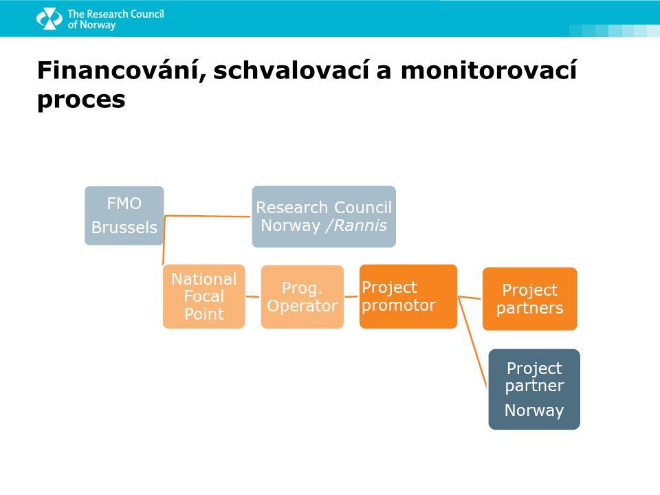 Financování, schvalovací a monitorovací proces