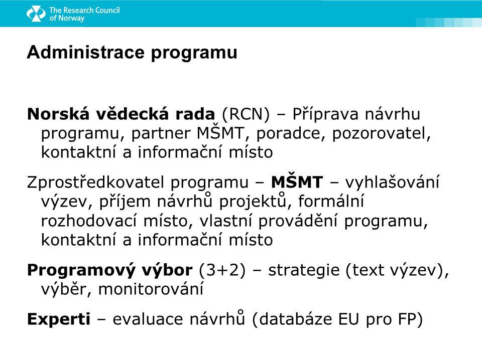 Administrace programu Norská vědecká rada (RCN) – Příprava návrhu programu, partner MŠMT, poradce, pozorovatel, kontaktní a informační místo Zprostředkovatel programu – MŠMT – vyhlašování výzev, příjem návrhů projektů, formální rozhodovací místo, vlastní provádění programu, kontaktní a informační místo Programový výbor (3+2) – strategie (text výzev), výběr, monitorování Experti – evaluace návrhů (databáze EU pro FP)