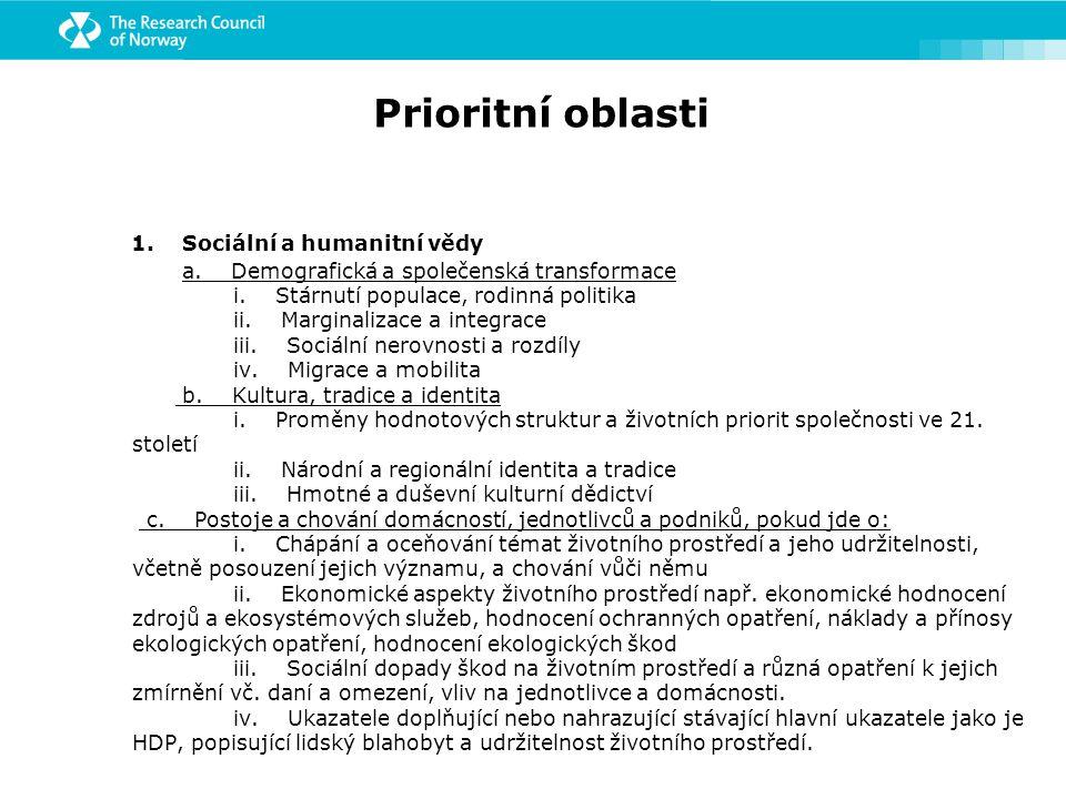 Prioritní oblasti 1. Sociální a humanitní vědy a.