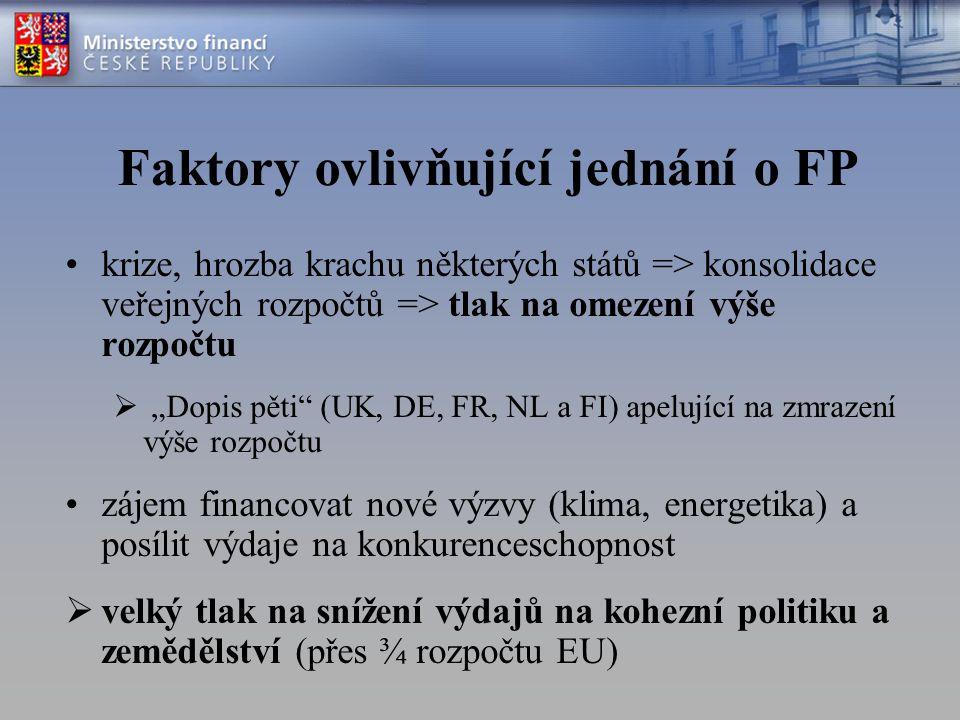 """Faktory ovlivňující jednání o FP krize, hrozba krachu některých států => konsolidace veřejných rozpočtů => tlak na omezení výše rozpočtu  """"Dopis pěti (UK, DE, FR, NL a FI) apelující na zmrazení výše rozpočtu zájem financovat nové výzvy (klima, energetika) a posílit výdaje na konkurenceschopnost  velký tlak na snížení výdajů na kohezní politiku a zemědělství (přes ¾ rozpočtu EU)"""