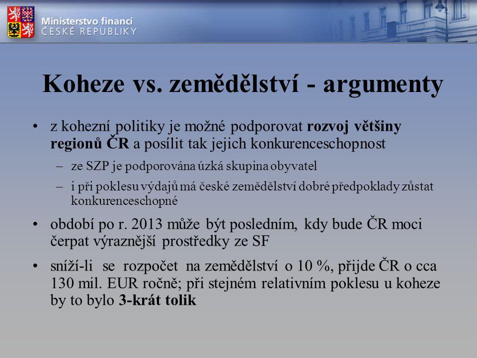 Koheze vs. zemědělství - argumenty z kohezní politiky je možné podporovat rozvoj většiny regionů ČR a posílit tak jejich konkurenceschopnost –ze SZP j