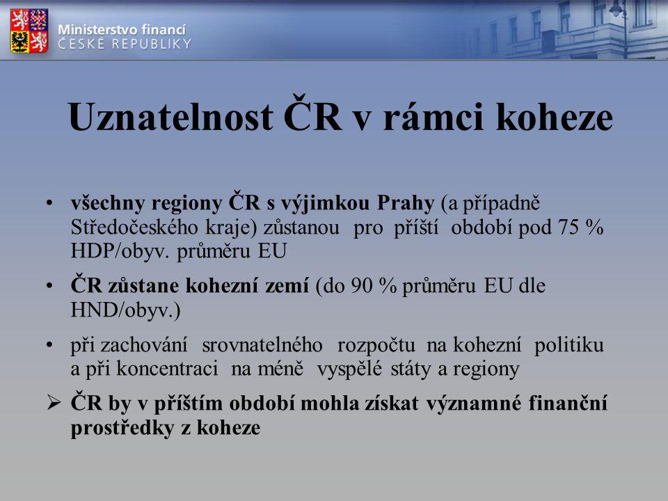 Uznatelnost ČR v rámci koheze všechny regiony ČR s výjimkou Prahy (a případně Středočeského kraje) zůstanou pro příští období pod 75 % HDP/obyv. průmě