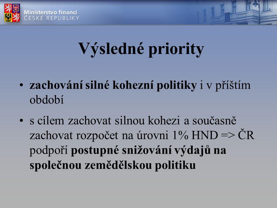 Výsledné priority zachování silné kohezní politiky i v příštím období s cílem zachovat silnou kohezi a současně zachovat rozpočet na úrovni 1% HND => ČR podpoří postupné snižování výdajů na společnou zemědělskou politiku