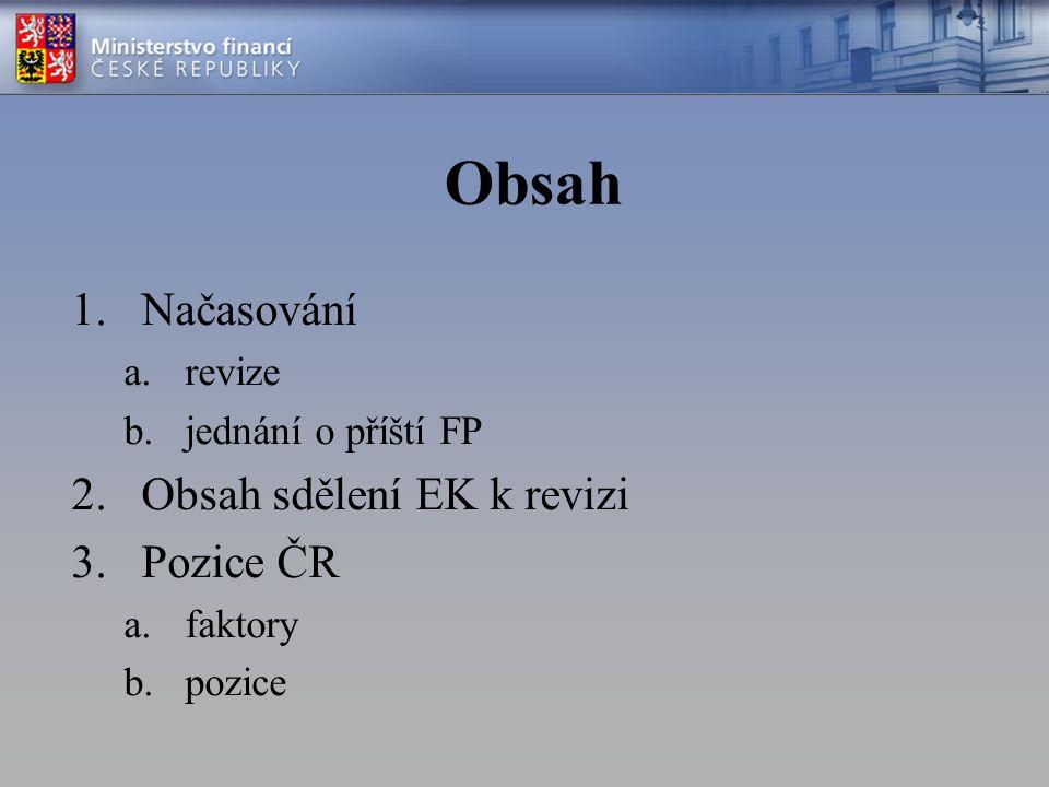 Obsah 1.Načasování a.revize b.jednání o příští FP 2.Obsah sdělení EK k revizi 3.Pozice ČR a.faktory b.pozice