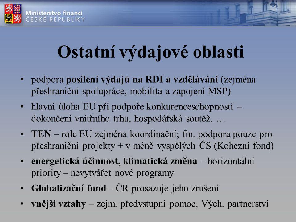 Ostatní výdajové oblasti podpora posílení výdajů na RDI a vzdělávání (zejména přeshraniční spolupráce, mobilita a zapojení MSP) hlavní úloha EU při podpoře konkurenceschopnosti – dokončení vnitřního trhu, hospodářská soutěž, … TEN – role EU zejména koordinační; fin.