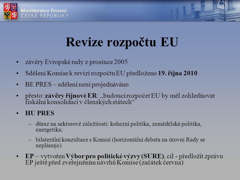 Revize rozpočtu EU závěry Evropské rady z prosince 2005 Sdělení Komise k revizi rozpočtu EU předloženo 19. října 2010 BE PRES – sdělení není projednáv