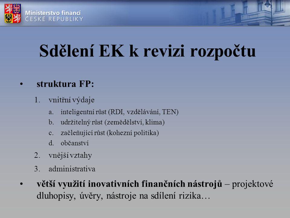 Sdělení EK k revizi rozpočtu struktura FP: 1.vnitřní výdaje a.inteligentní růst (RDI, vzdělávání, TEN) b.udržitelný růst (zemědělství, klima) c.začleň