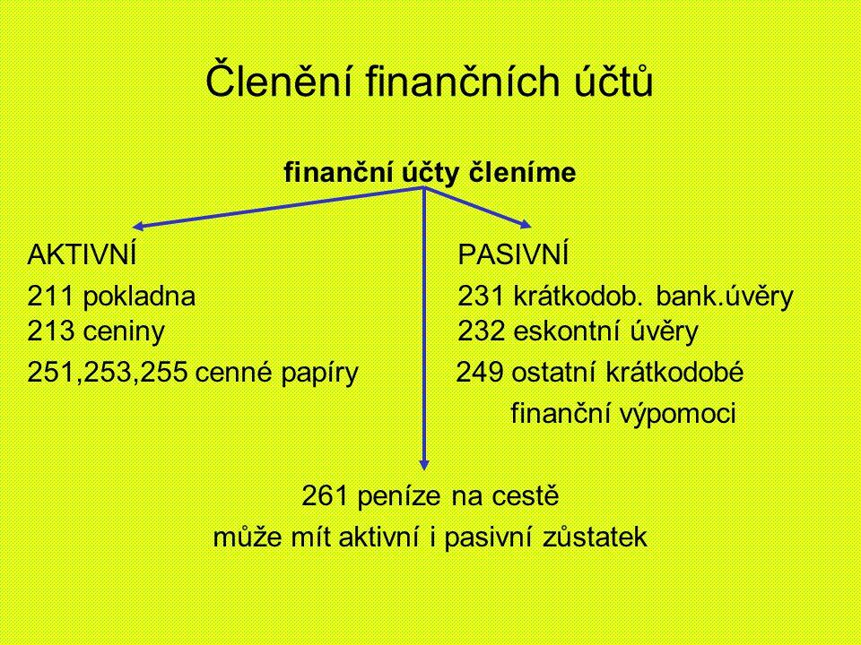 Oceňování krátkodobého finančního majetku Peněžní prostředky a ceniny se oceňují v nominální hodnotě.