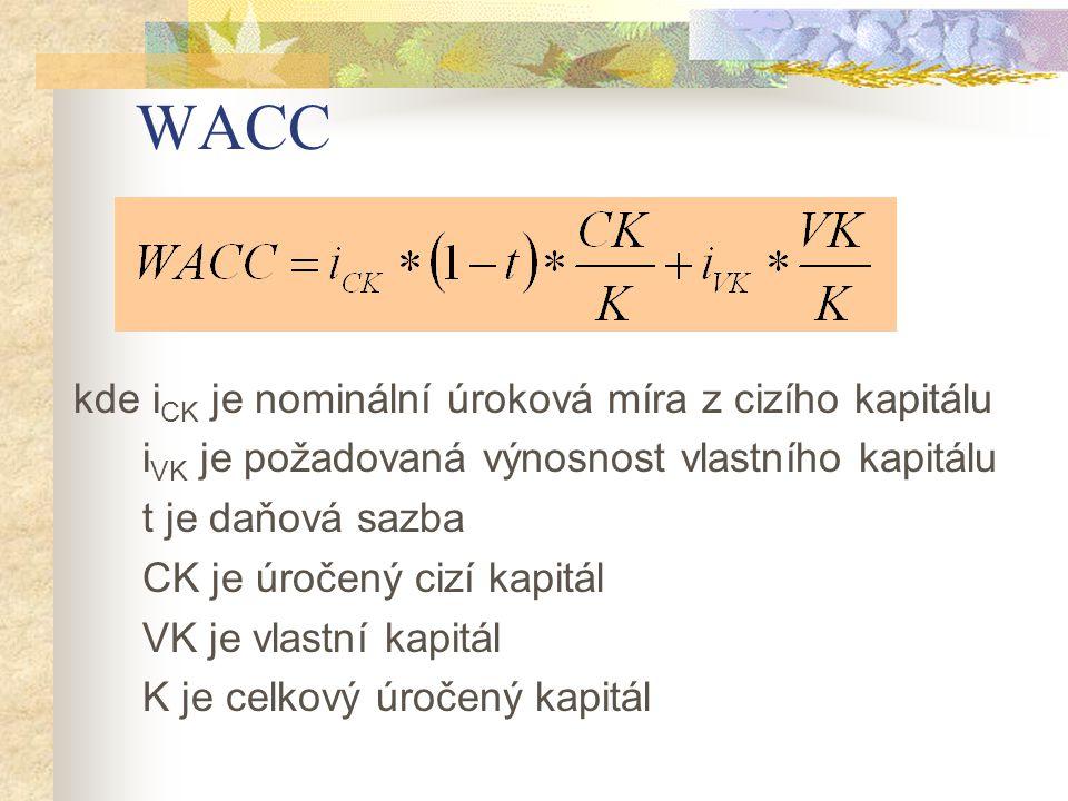 WACC kde i CK je nominální úroková míra z cizího kapitálu i VK je požadovaná výnosnost vlastního kapitálu t je daňová sazba CK je úročený cizí kapitál