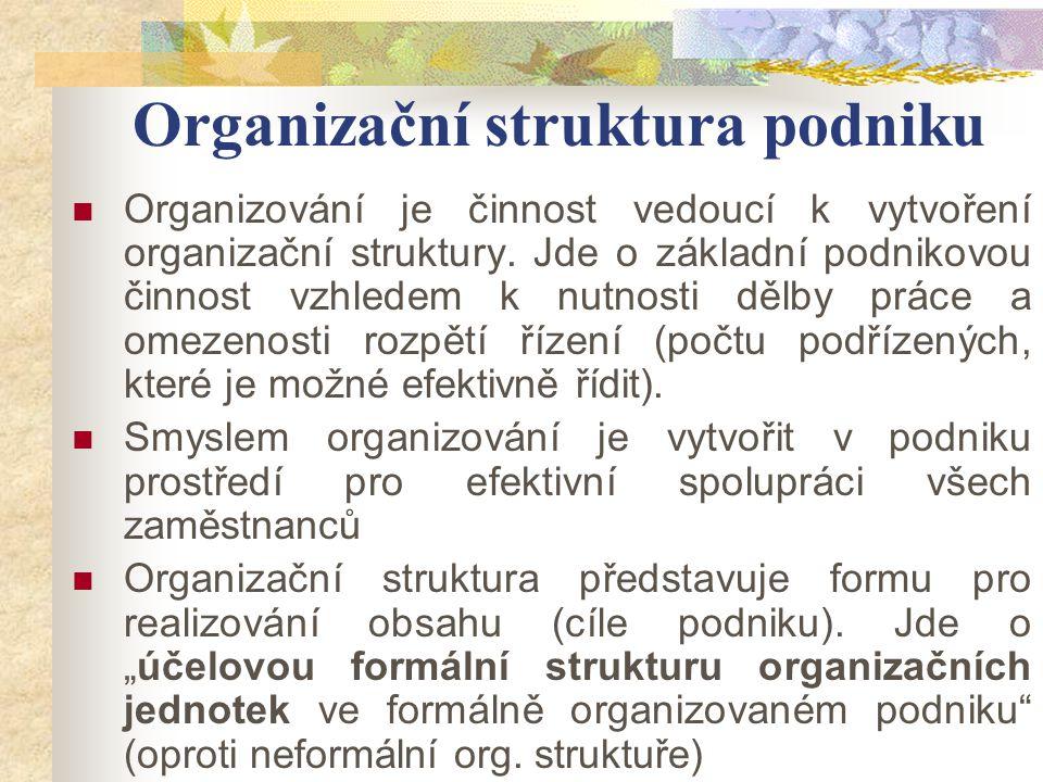 Organizační struktura podniku Organizování je činnost vedoucí k vytvoření organizační struktury. Jde o základní podnikovou činnost vzhledem k nutnosti
