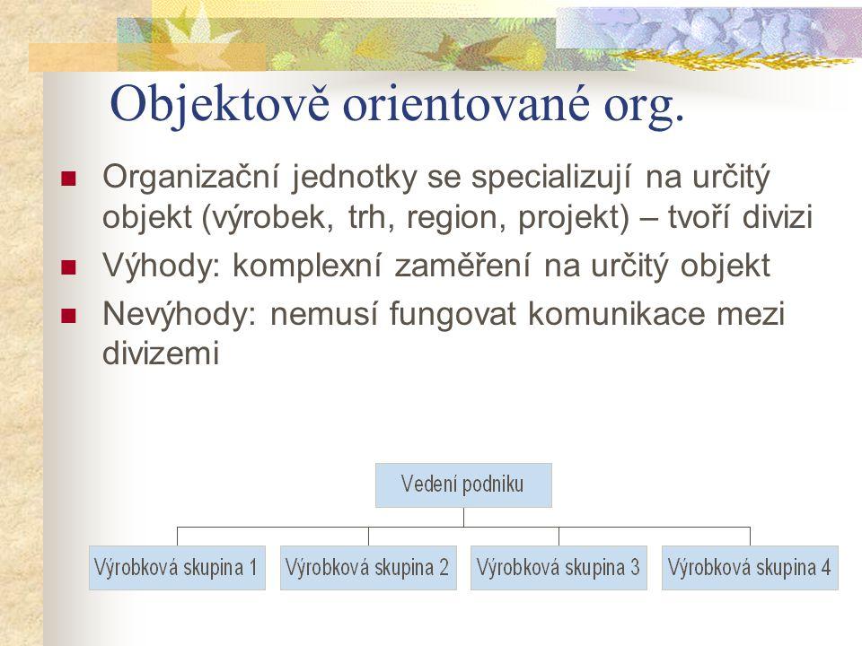 Objektově orientované org. Organizační jednotky se specializují na určitý objekt (výrobek, trh, region, projekt) – tvoří divizi Výhody: komplexní zamě