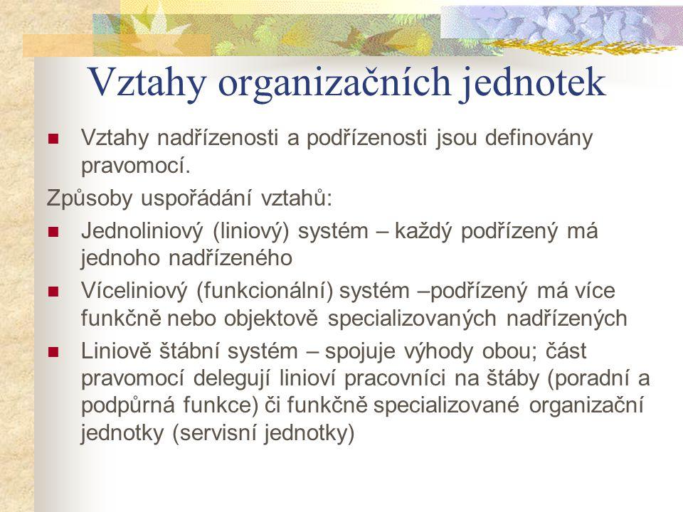 Vztahy organizačních jednotek Vztahy nadřízenosti a podřízenosti jsou definovány pravomocí. Způsoby uspořádání vztahů: Jednoliniový (liniový) systém –