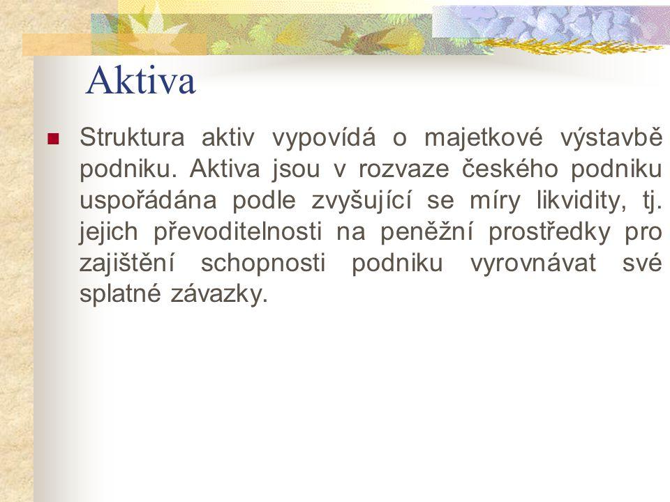 Aktiva Struktura aktiv vypovídá o majetkové výstavbě podniku. Aktiva jsou v rozvaze českého podniku uspořádána podle zvyšující se míry likvidity, tj.